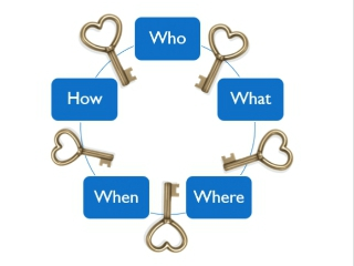 the 5 critical keys to special education advocacy are who, what, where, when, and how