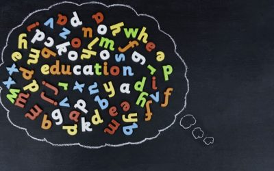 IEP, FIE, WTF????  Acronyms in Special Education
