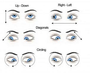 chart of eye exercises